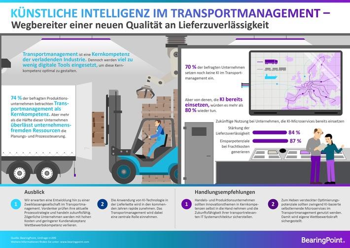 BearingPoint-Studie Intelligent unterwegs – Machine Learning im Transportmanagement
