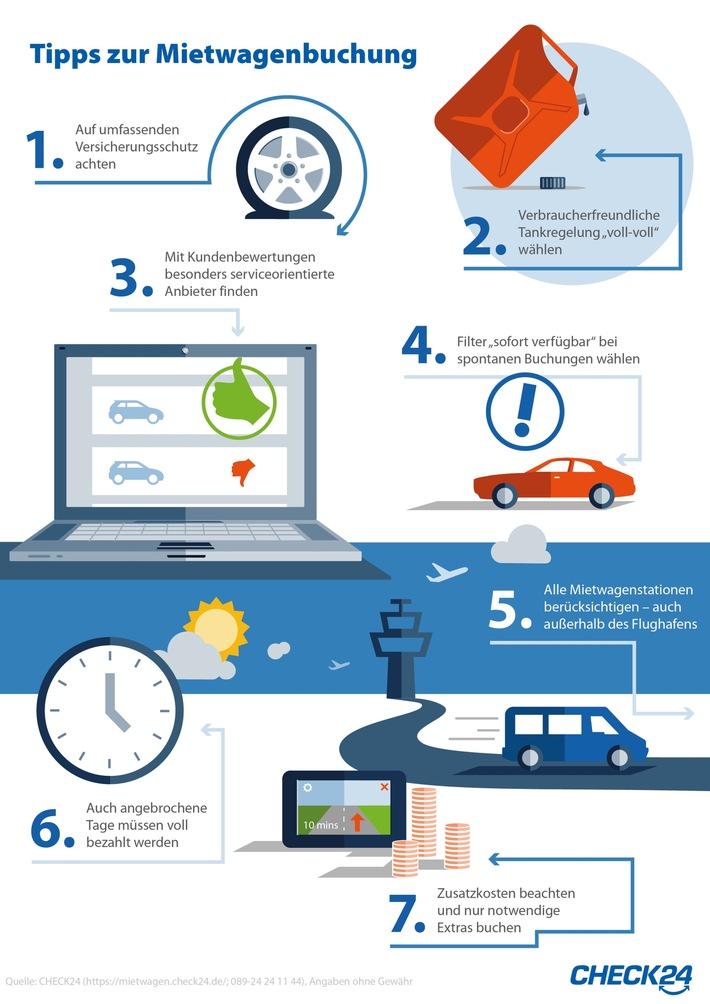 Die sieben wichtigsten Tipps zur Mietwagenbuchung