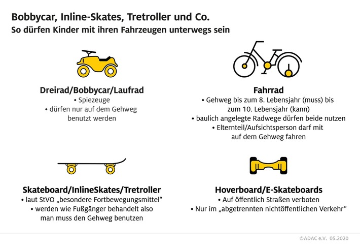 Bobbycar, Inline-Skates, Tretroller und Co