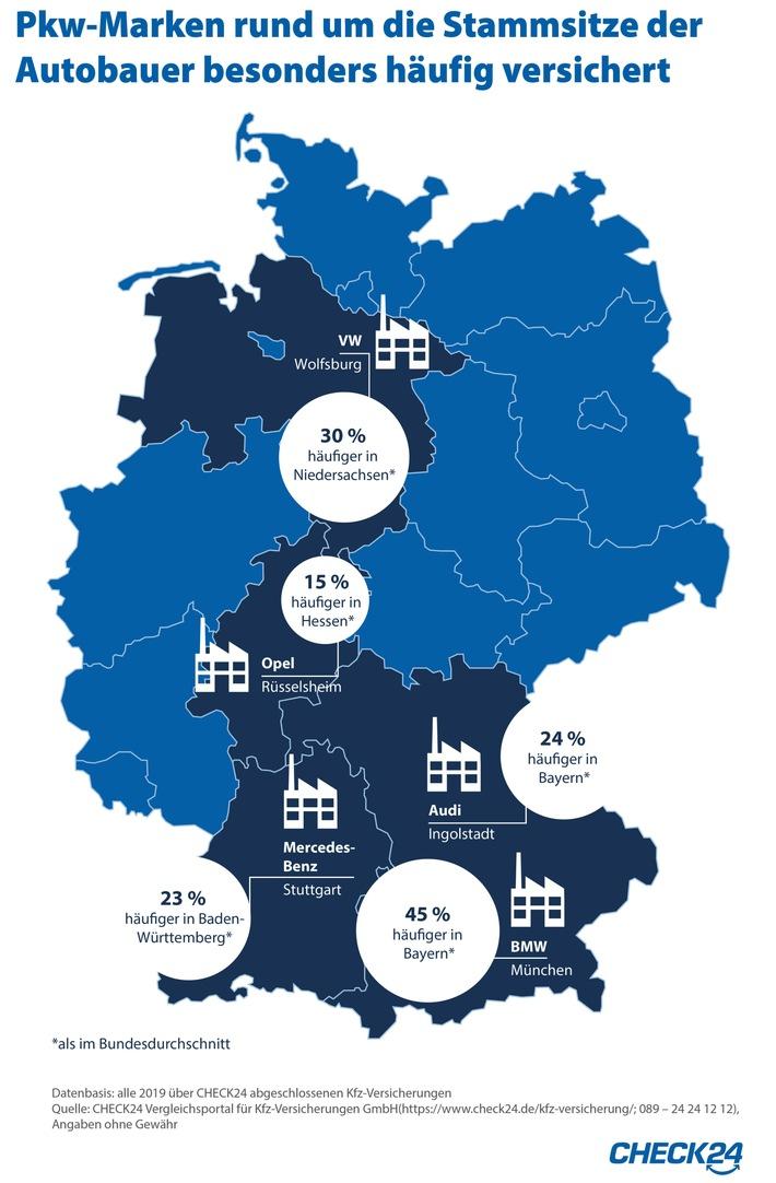 Bayern besonders häufig in BMWs und Audis unterwegs – Jeder Fünfte fährt VW