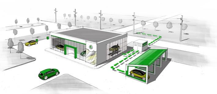 Zweiter Lebenszyklus für Batterien verringert den CO2-Fußabdruck