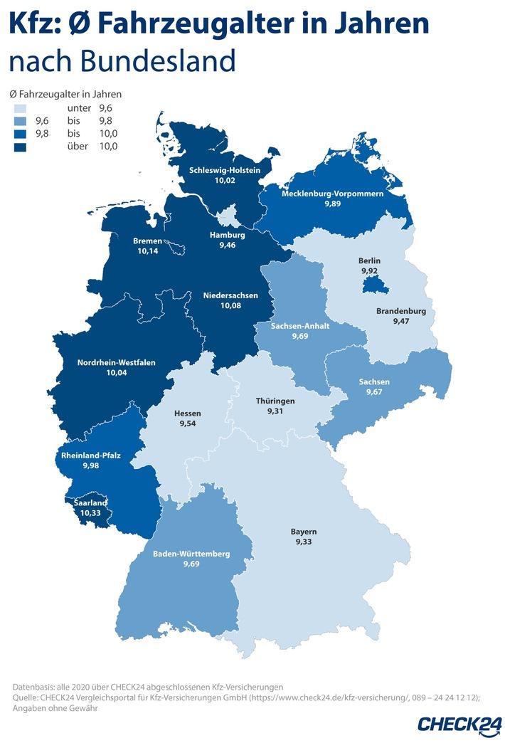 Kfz-Versicherung: Älteste Pkw im Saarland unterwegs, neueste in Thüringen